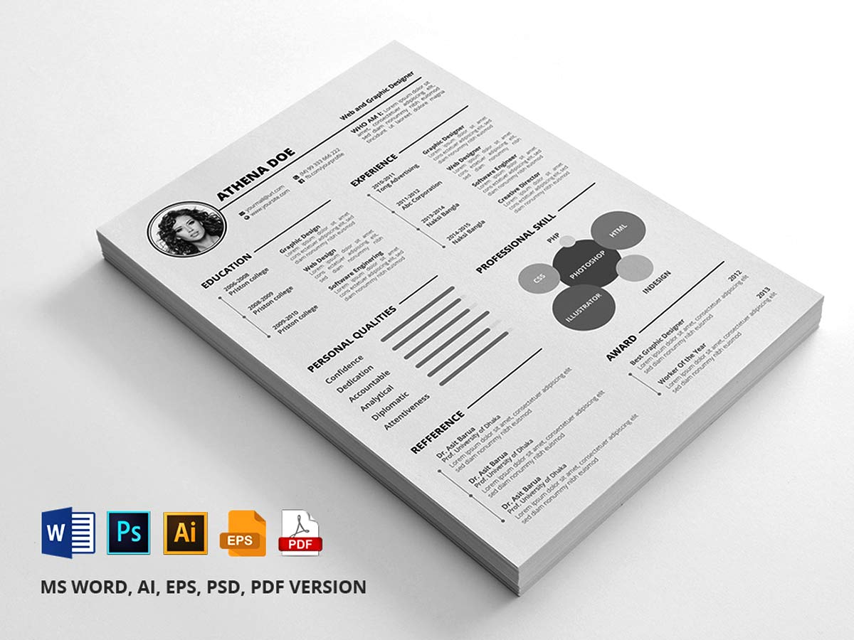 Free Resume Template with Multi File Format Download