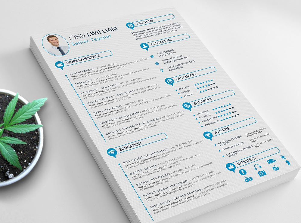 Multi Format Free Resume Template